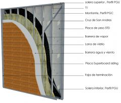 Pared exterior portante steelframing PGU-PGC 100mm con placas de yeso STD - Superboard siding 8mm