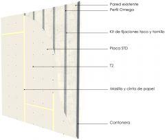 Revestimiento interior omegas cada 400mm con placas de yeso STD