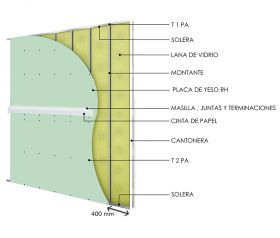 Pared interior no portante soleras-montantes cada 400mm con placas de yeso RH - placas de yeso RH y aislacion