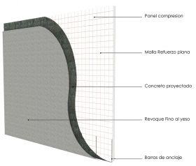 Pared interior portante paneles 3D 80mm con concreto proyectado y revoque al yeso