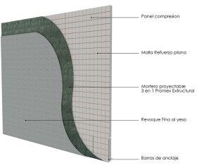 Pared interior portante Concrehaus Neo 80mm con Promex E proyectado y revoque al yeso