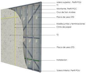 Pared interior portante steelframing PGU-PGC 100mm con placas de yeso STD - placas de yeso STD