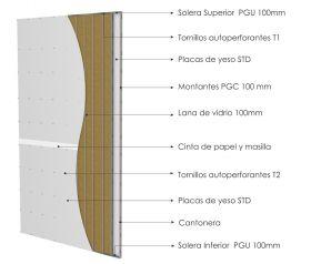 Pared interior no portante gran altura PGU-PGC 100mm con placas de yeso STD - placas de yeso STD y aislacion