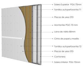 Pared interior no portante gran altura PGU-PGC 70mm con placas de yeso STD - placas de yeso STD y aislacion