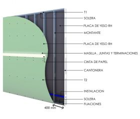 Pared interior no portante soleras-montantes cada 400mm con placas de yeso RH - placas de yeso RH