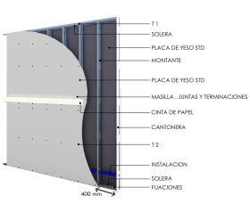 Pared interior no portante soleras-montantes cada 400mm con placas de yeso STD - placas de yeso STD