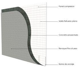 Pared exterior portante paneles 3D 80mm con concreto proyectado y revoque al yeso