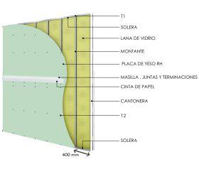 Pared interior no portante soleras-montantes cada 400mm con placas de yeso STD - placas de yeso RH y aislacion