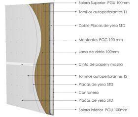 Pared interior no portante gran altura PGU-PGC 100mm con doble placas de yeso STD - doble placas de yeso STD y aislacion