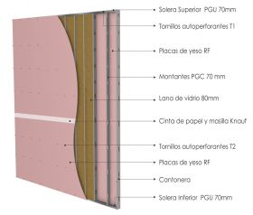 Pared interior no portante gran altura PGU-PGC 70mm con placas de yeso RF - placas de yeso RF y aislacion