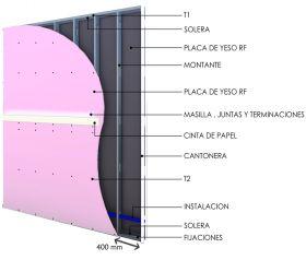 Pared interior no portante soleras-montantes cada 400mm con placas de yeso RF - placas de yeso RF