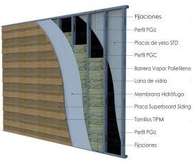 Pared exterior no portante steelframing PGU-PGC 70mm con placas de yeso STD - Superboard siding 8mm