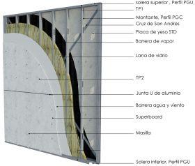 Pared exterior portante steelframing PGU-PGC 100mm con placas de yeso STD - Superboard 8mm junta U aluminio