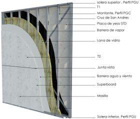 Pared exterior portante steelframing PGU-PGC 100mm con placas de yeso STD - Superboard 8mm junta vista