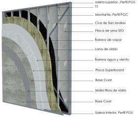 Pared exterior portante steelframing PGU-PGC 100mm con placas de yeso STD - Superboard 8mm revestida en base coat y malla
