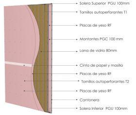 Pared interior no portante gran altura PGU-PGC 100mm con doble placas de yeso RF - doble placas de yeso RF y aislacion