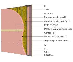 Pared interior no portante soleras-montantes cada 400mm con doble placas de yeso RF - doble placas de yeso RF y aislacion