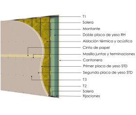 Pared interior no portante soleras-montantes cada 400mm con doble placas de yeso STD - doble placas de yeso RH y aislacion