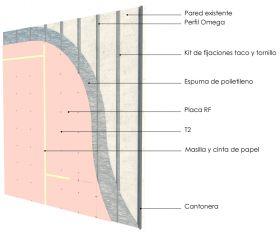 Revestimiento interior omegas cada 400mm con placas de yeso RF y aislacion