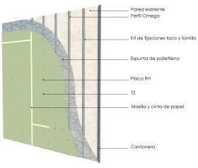 Revestimiento interior omegas cada 400mm con placas de yeso RH y aislacion