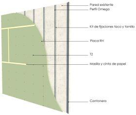 Revestimiento interior omegas cada 480mm con placas de yeso RH