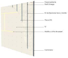 Revestimiento interior omegas cada 480mm con placas de yeso STD