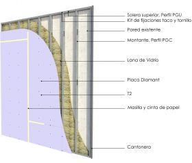 Revestimiento interior soleras-montantes cada 400mm con placas de yeso Diamant y aislacion