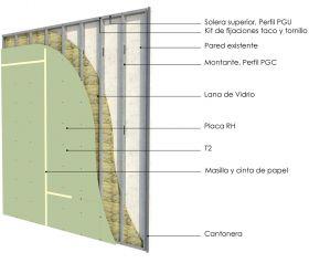 Revestimiento interior soleras-montantes cada 400mm con placas de yeso RH y aislacion