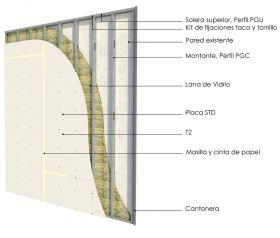 Revestimiento interior soleras-montantes cada 400mm con placas de yeso STD y aislacion