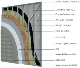 Pared exterior portante steelframing PGU-PGC 100mm con placas de yeso STD - OSB y EIFS