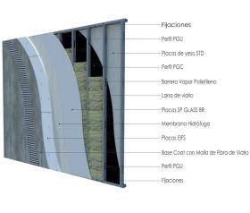 Pared exterior no portante steelframing PGU-PGC 70mm con placas de yeso STD - SP Glass y EIFS