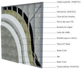 Pared exterior portante steelframing PGU-PGC 100mm con placas de yeso STD - SP Glass y EIFS
