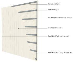Revestimiento interior omegas cada 400mm con PVC Cielofacil ECOPVC blanco