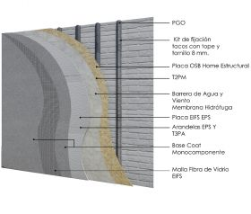 Revestimiento de fachada exterior steelframing PGO con placas de OSB y EIFS