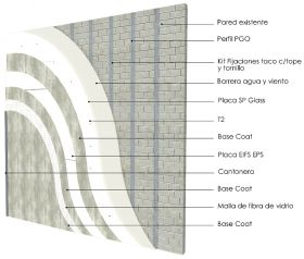 Revestimiento de fachada exterior steelframing PGO con placas SP Glass y EIFS