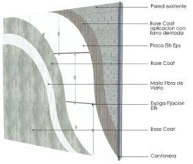 Revestimiento de fachada exterior EIFS