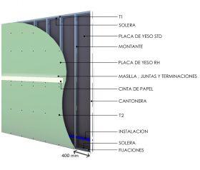 Pared interior no portante soleras-montantes cada 400mm con placas de yeso STD - placas de yeso RH