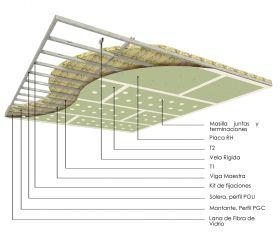 Cielorraso soleras-montantes cada 400mm con placas de yeso RH y aislacion