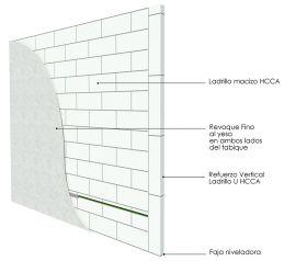 Pared interior portante ladrillos HCCA 150mm con revoque al yeso
